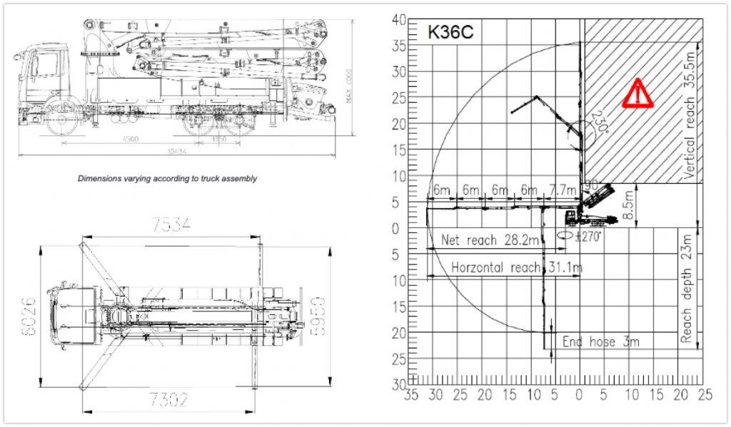 CIFA36 Spec dimensions