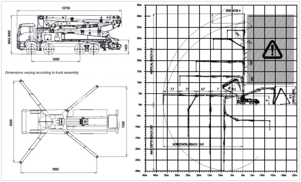 CIFA K42 pump dimensions